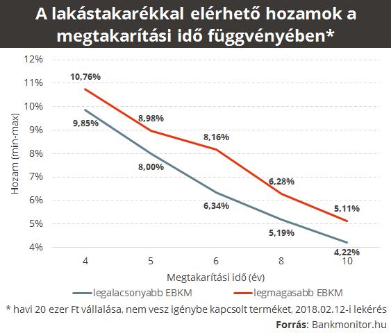 Emberek, eltűntek a kamatok Magyarországon! (TOP 10 sztori - 6.) - rohamjelvenyek.hu