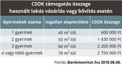 Nem tabu: ezeknél a magyar cégeknél mindenki tudja, mennyit keres a másik - Pénzcentrum
